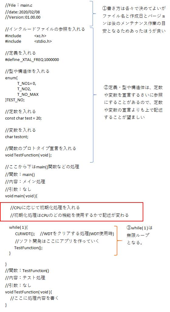 ソフトコーディングの例