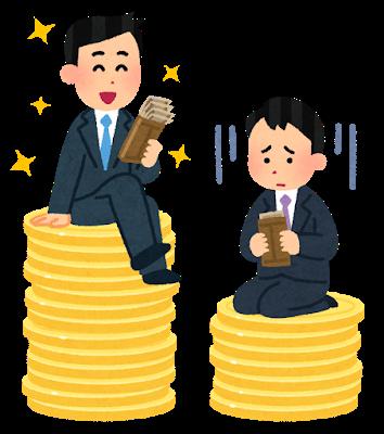 日本は、30年くらい前に高度成長期を経て人口が1億人を超えたときに一億総中流であるというに意識を持ってきたように思えます。 最近の長きにわたるデフレによって失われた20年においてもその傾向が続いており一億総中流が続いているように感じます。