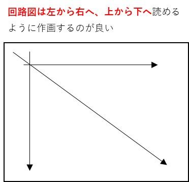 回路図の作画のイメージ