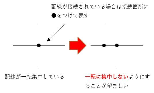 配線の接続は一転に集中しないようにする例