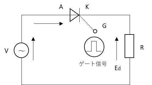 サイリスタの説明図