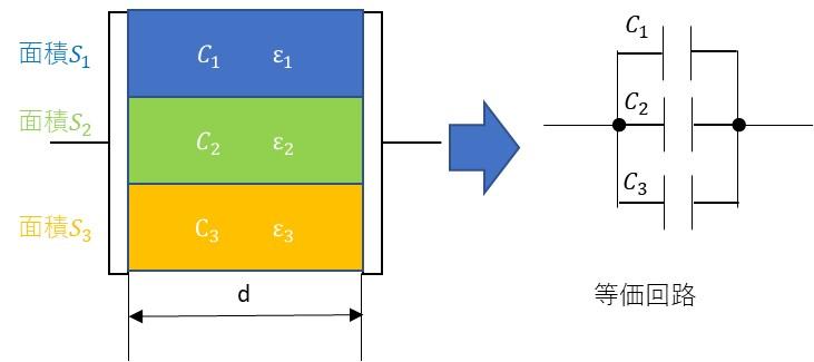 複合コンデンサ(並列形)の静電容量
