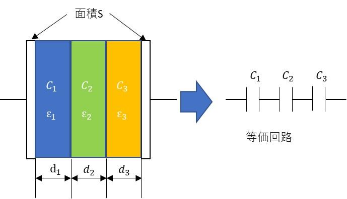 複合コンデンサ(直列形)の説明図