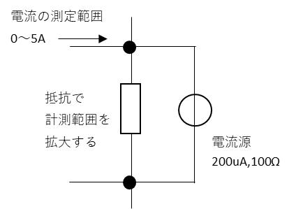電流計を200uAと内部抵抗100Ωの電流源として考えたとき分流器として抵抗を追加すると電流計の範囲を拡大できます。
