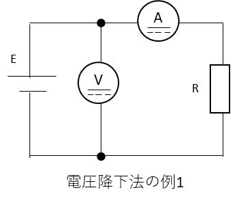 電圧降下法1の場合は電流計の内部抵抗が誤差として表れるためテスターの値から抵抗を計算した後で電流計の内部抵抗Raを差し引いて補正します。 R=E/I-Ra[Ω]として抵抗値を補正します。