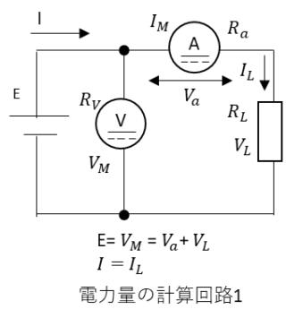 回路1の電力量の誤差について計算します。真の電力はP1-(IL)^2Raとなります。電流計の内部抵抗のRaにより(I_L^2)Raだけ誤差が出ることを示しています。