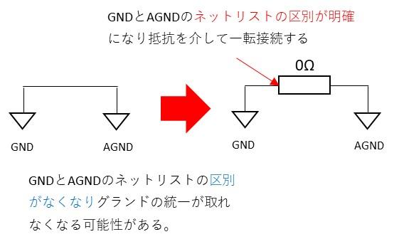 一転接続の例