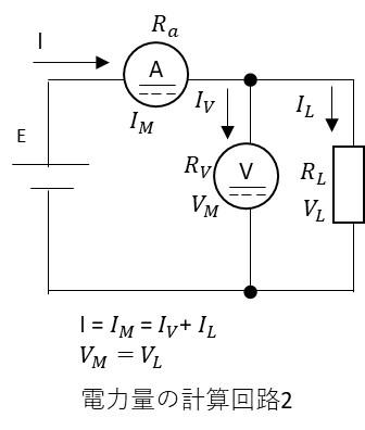 回路2の電力量の誤差について計算します。真の電力はP2-((VL)^2)/Rv 電圧計の内部抵抗のRVにより\((VL)^2)/Rvだけ誤差が出ることを示しています。