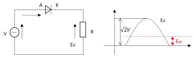 平均電圧の考え方