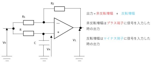 オールパーパス回路(位相器)説明
