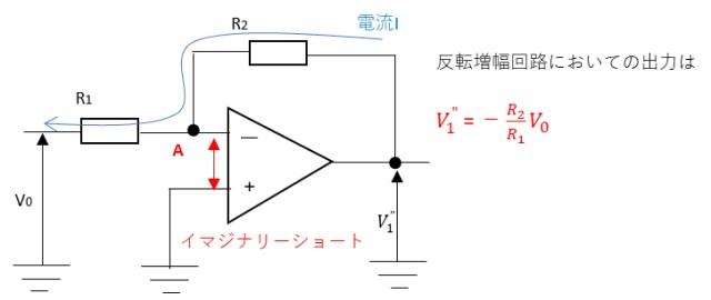 反転増幅回路