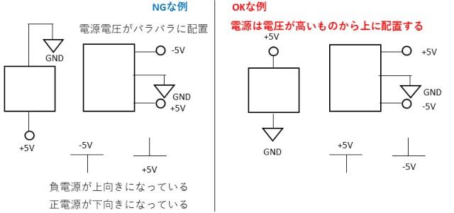 電源の配置の説明
