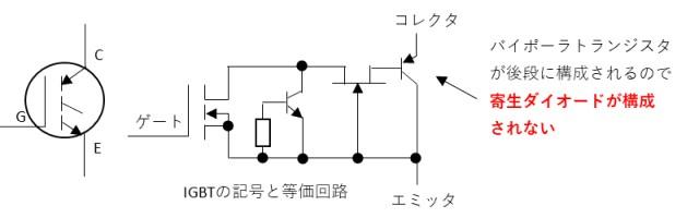 IGBTの説明