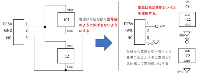 電源の配置は専用ピンを使用する例
