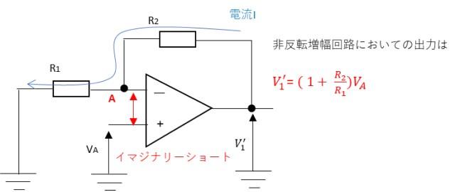 非反転増幅回路の説明