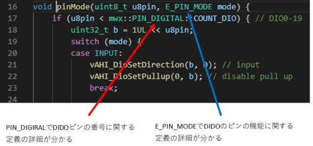 pinMode()関数の詳細