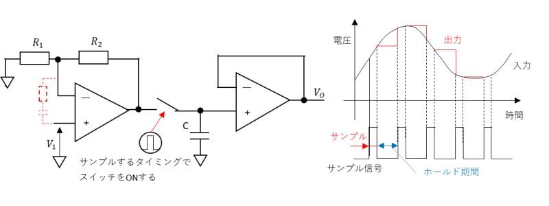 サンプルホールド回路