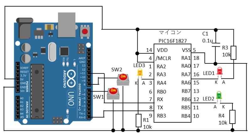 PIC16F1827とArduino UNOによるシリアル通信の確認回路