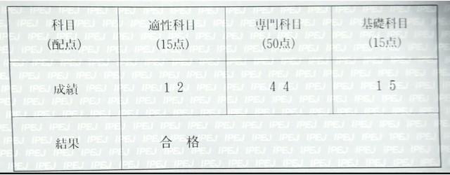 おすすめの参考書3選での試験結果