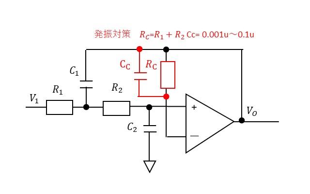 2次のLPFの発振対策の説明図