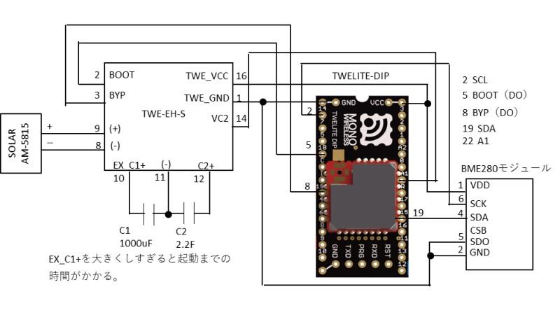 自作アプリのTWELITEとTWE-EH-Sの全体構成