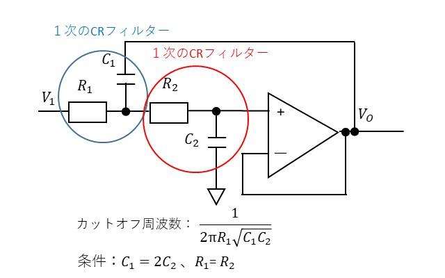 2次のアクティブフィルタの説明図