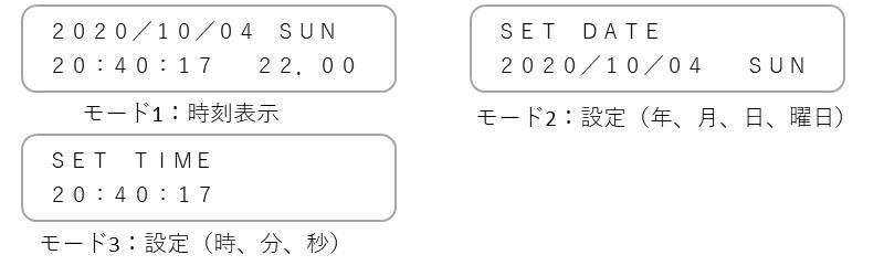 LCDに表示する項目