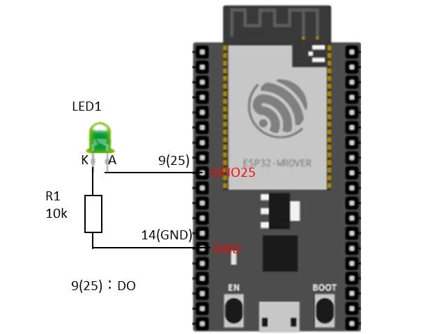 ESP32-WROOM-32Eの動作確認の回路図