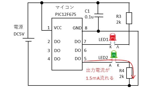 出力電流(ソース電流)の説明図