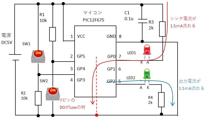 シンク電流と出力電流