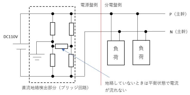 直流地絡リレーの配置例