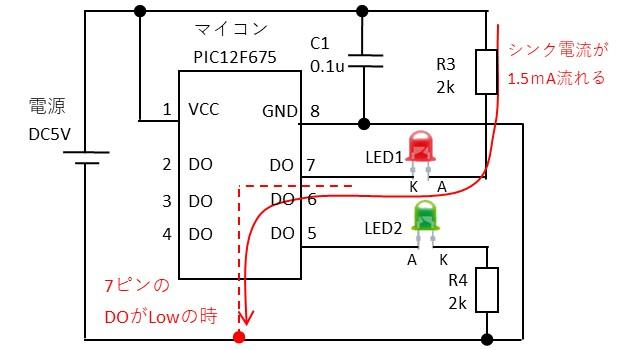 シンク電流の説明図