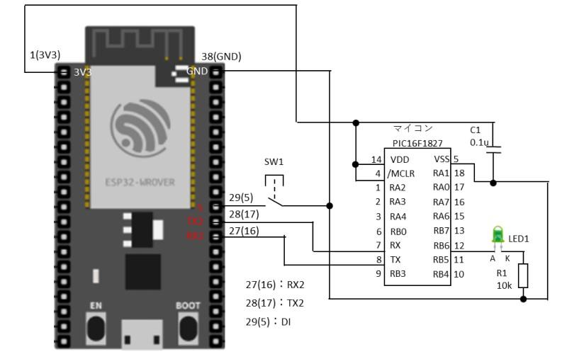 シリアル通信の動作確認回路
