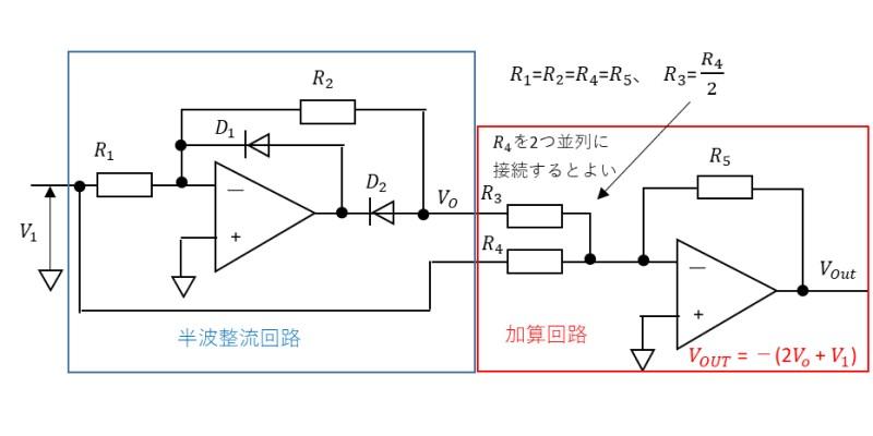 絶対値回路(全波整流回路)