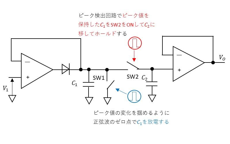 ピーク検出+サンプルホールド回路(ピークホールド回路)