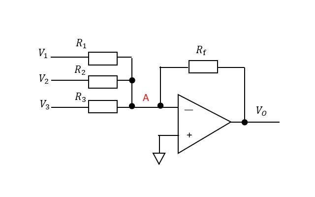 加算回路の説明図