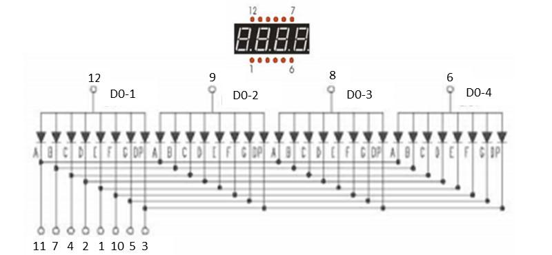 ダイナミック・ドライブ型の7セグメントLEDの構造(A側コモン:正論理)