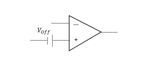 オペアンプのオフセット電圧の説明図