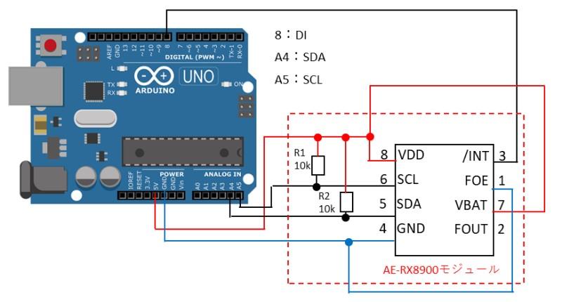 ArduinoとAE-RX8900の配線