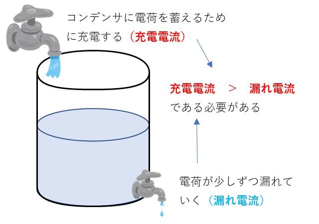 漏れ電流の説明