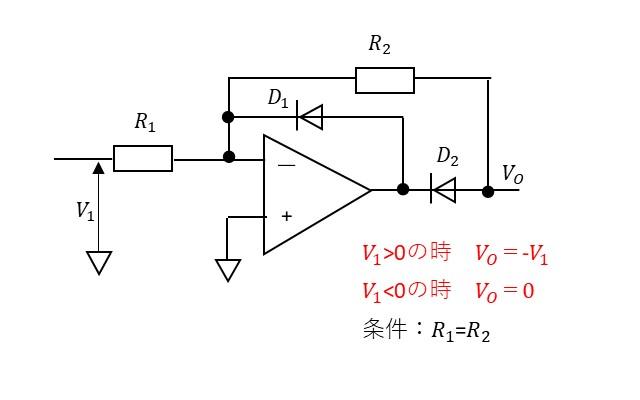 半波整流回路の説明図