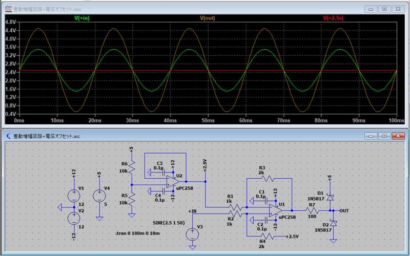 差動増幅器の基準電圧をオフセットした例