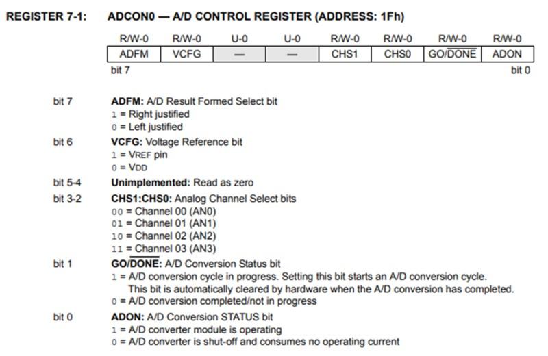 引用:PIC12F675のデータシート(ADCON0レジスタ)