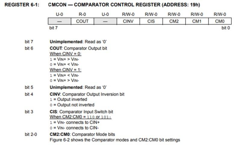 引用:PIC12F675のデータシート(CMCONレジスタ)