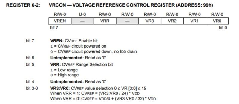 引用:PIC12F675のデータシート(VRCONレジスタ)