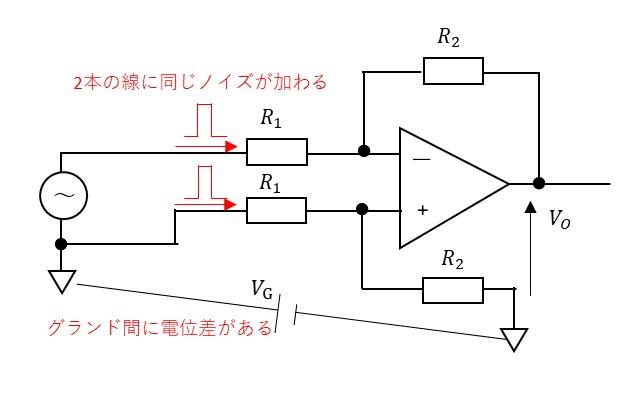 コモンモードノイズの説明図2