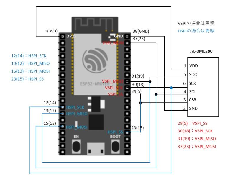動作確認用の回路図(SPI通信)