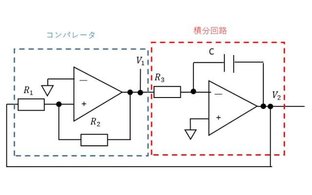 ファンクションジェネレータの説明図