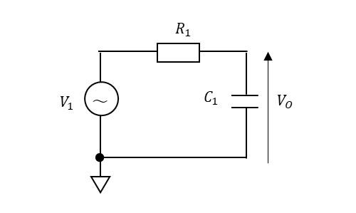 CRフィルタの説明図