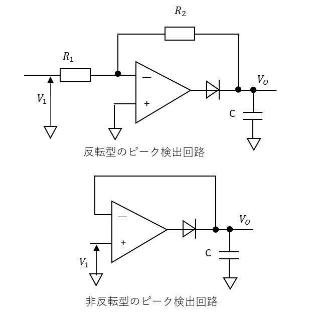 ピーク検出回路の説明図